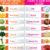 Wrzody żołądka - Dieta